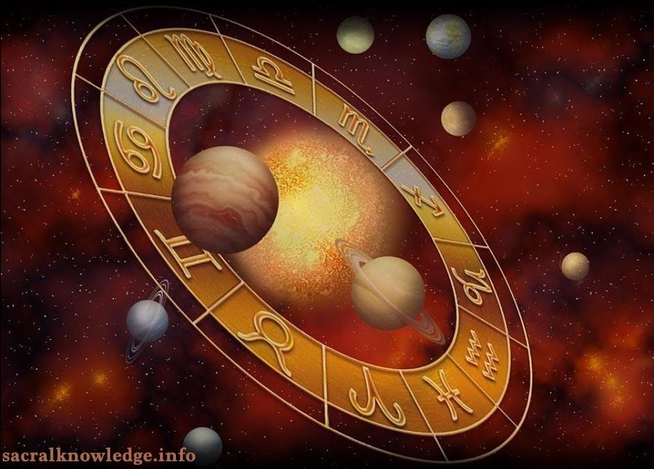 зодиакальный круг и планеты
